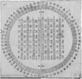 Diagram_of_I_Ching